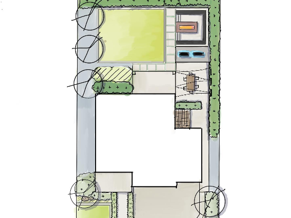 Beginning of how to plan landscaping